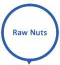 ナッツ / Nuts
